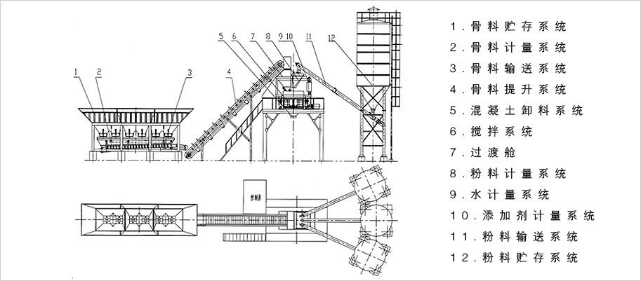 德科达HZS系列模块型混凝土搅拌站
