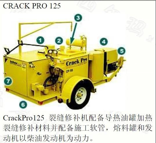 西尔玛CP-125灌缝机