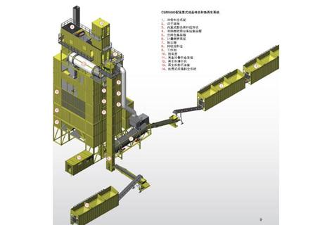 林泰阁CSM5000标准集装箱式沥青搅拌站