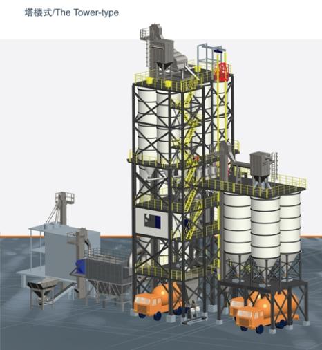 铁拓机械GHX(T)四方体塔楼式干混砂浆生产线