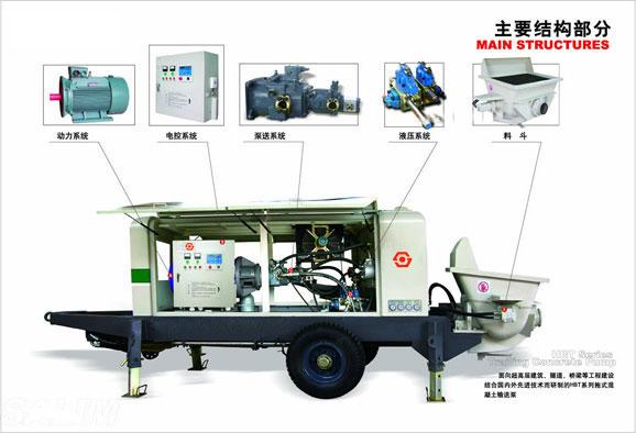 赛宇XHBTS40-08-55桩机专用泵