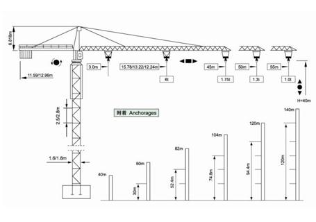 威源机械QTZ40/31.5塔式起重机图片