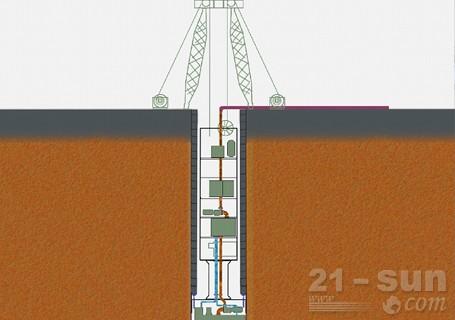 铁建重工竖井掘进机矿用掘进机