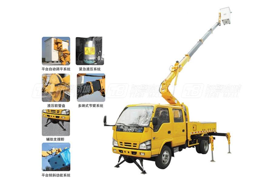 石煤SMJ5053JGKQ18/20高空作业车/平台