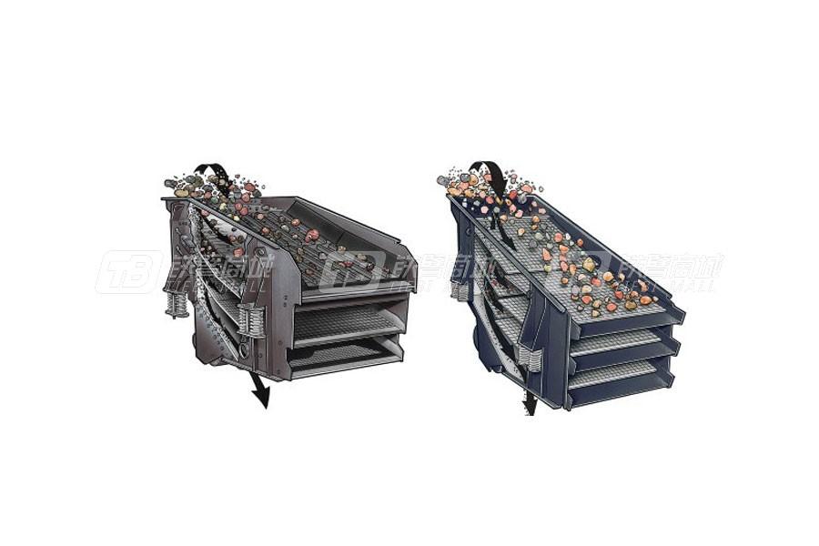 山特维克SS和SF系列自落式筛分机