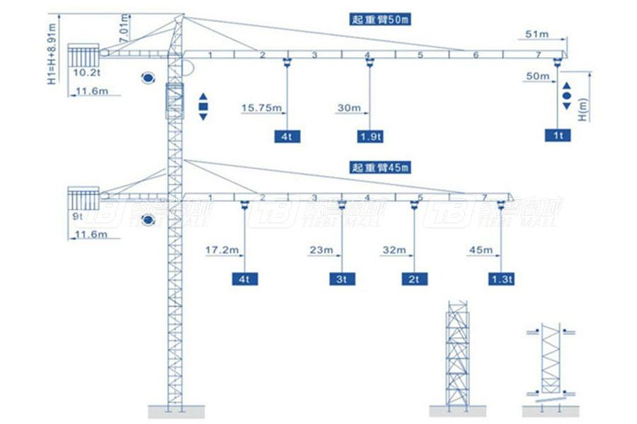 强力建机Q5510(4t)尖头塔式起重机
