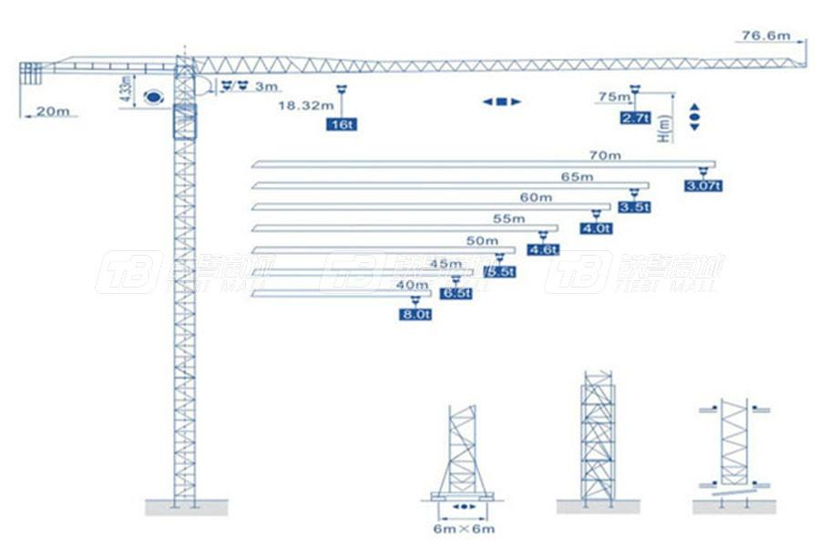 强力建机QP7527(16t)平头塔式起重机