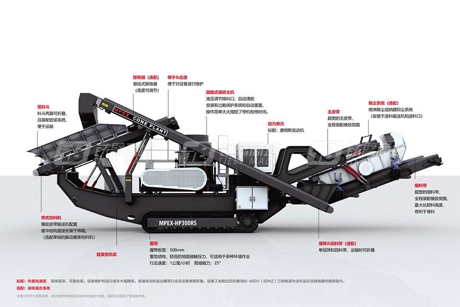 派克斯HP300RS履带移动圆锥式破碎机