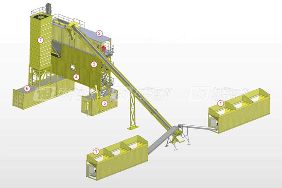 林泰阁CSD1200标准集装箱式沥青搅拌站