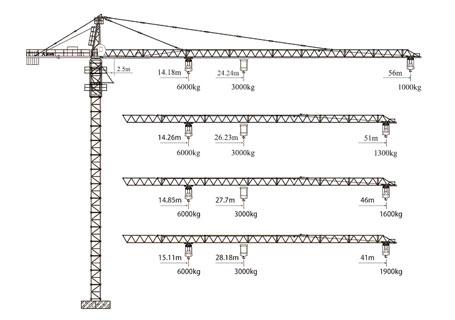 徐工qtz63(5610fh-6)塔顶式塔机